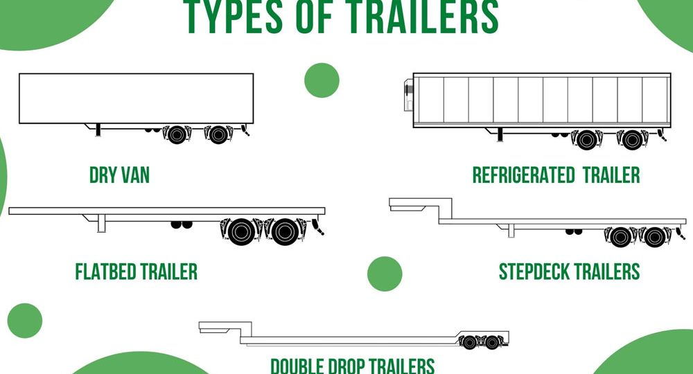 types-of-trailers